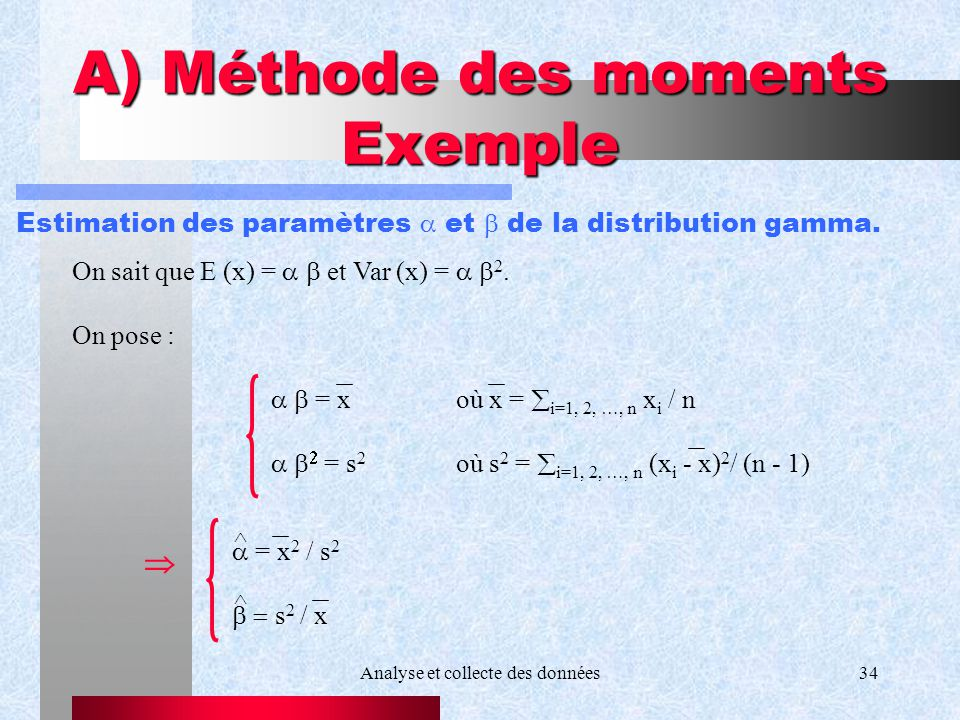 A) Méthode des moments Exemple