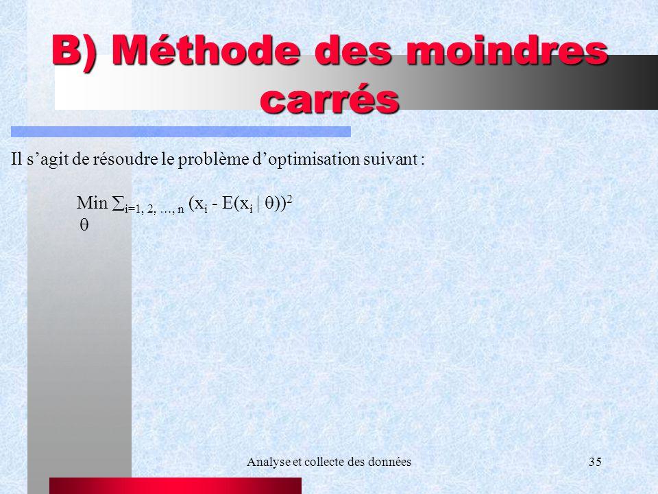 B) Méthode des moindres carrés