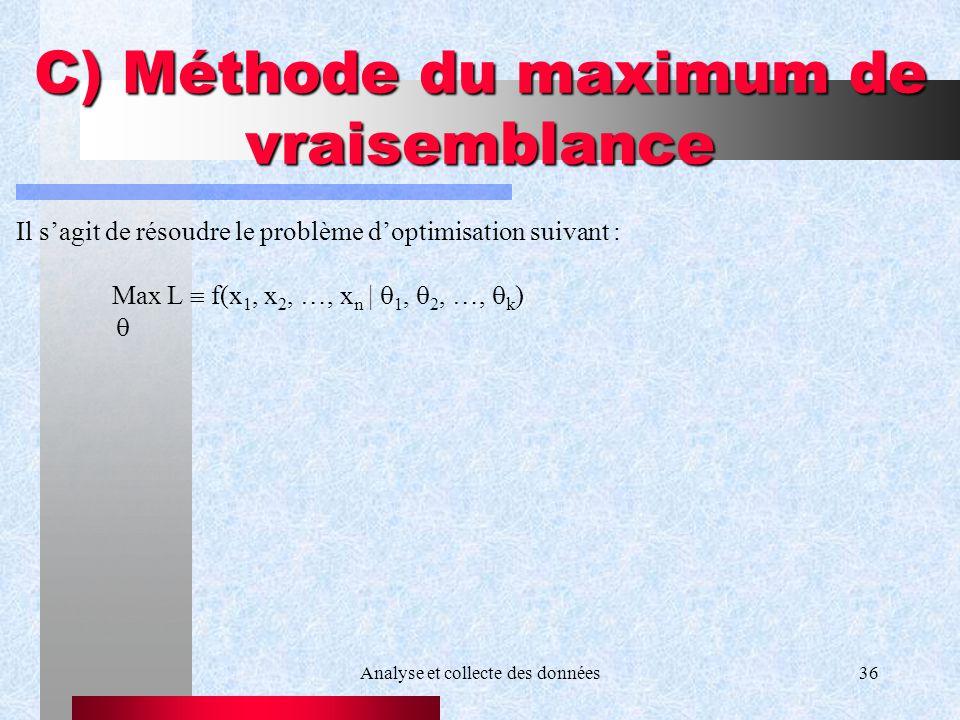 C) Méthode du maximum de vraisemblance