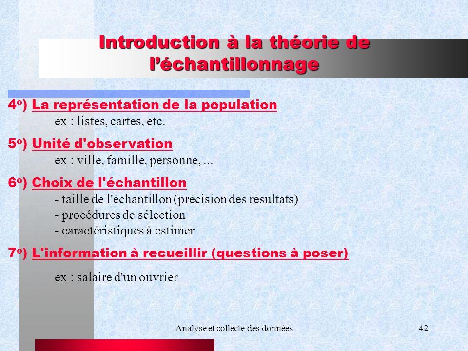Introduction à la théorie de l'échantillonnage