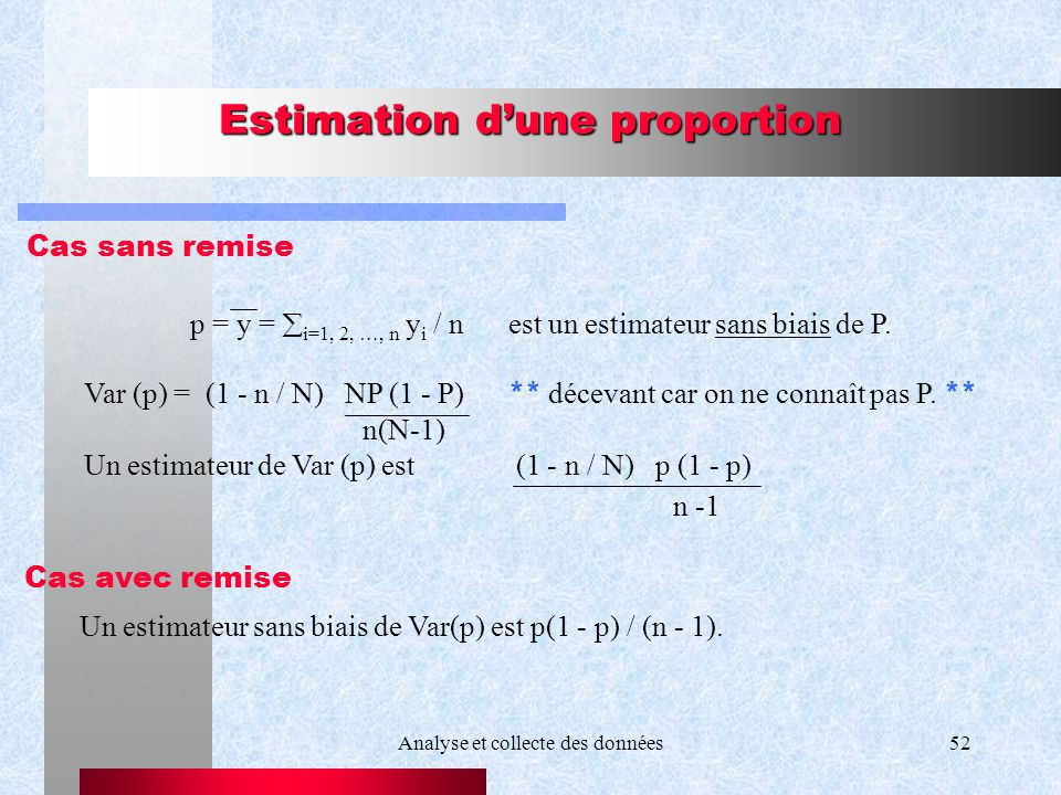 Estimation d'une proportion
