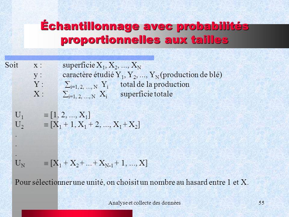 Échantillonnage avec probabilités proportionnelles aux tailles