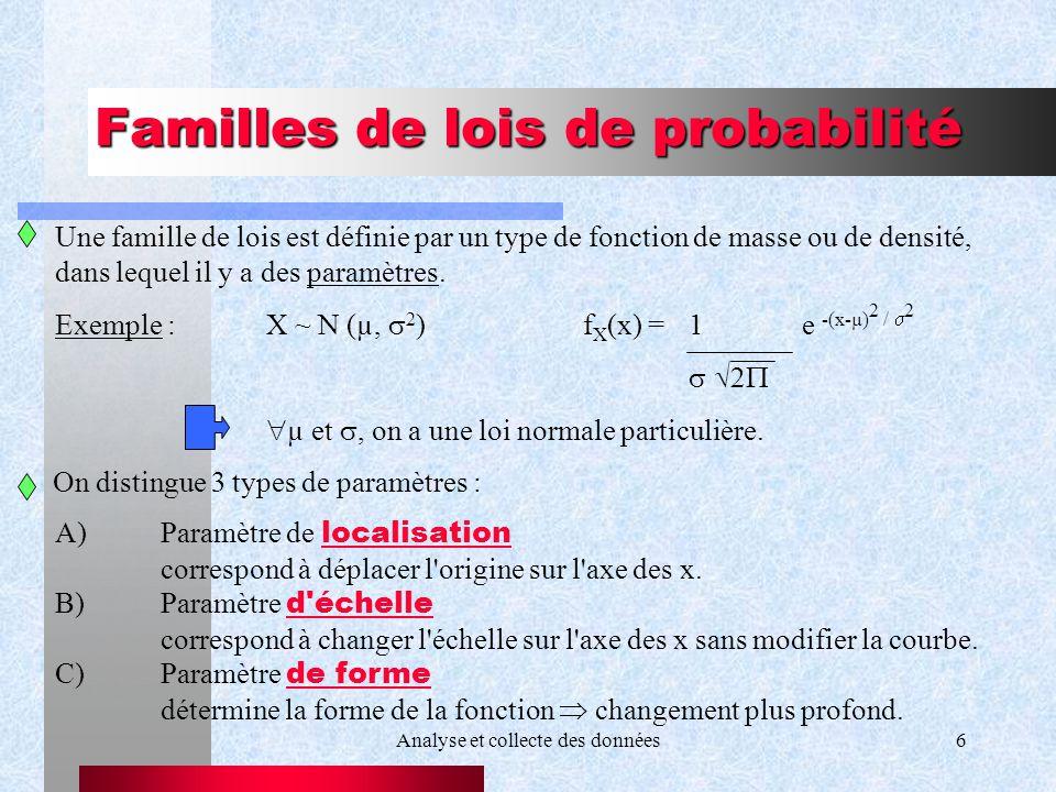 Familles de lois de probabilité