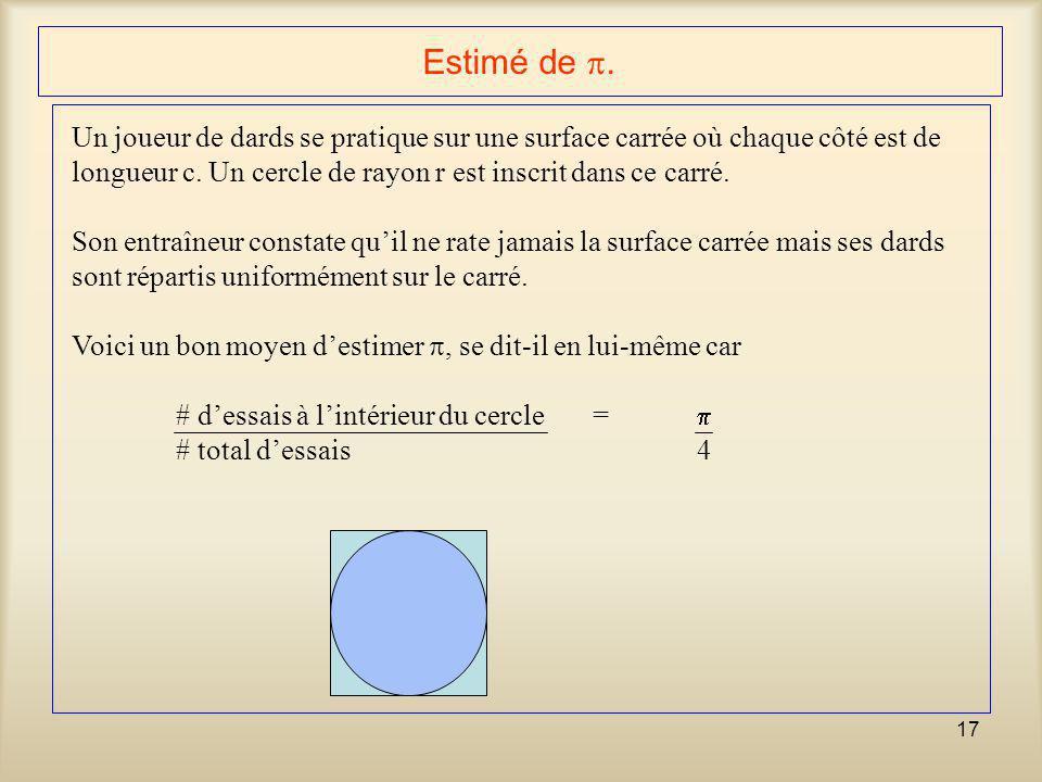 Estimé de . Un joueur de dards se pratique sur une surface carrée où chaque côté est de.