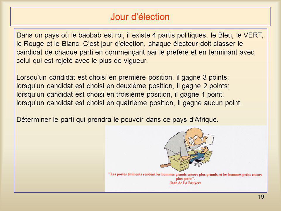 Jour d'élection Dans un pays où le baobab est roi, il existe 4 partis politiques, le Bleu, le VERT,