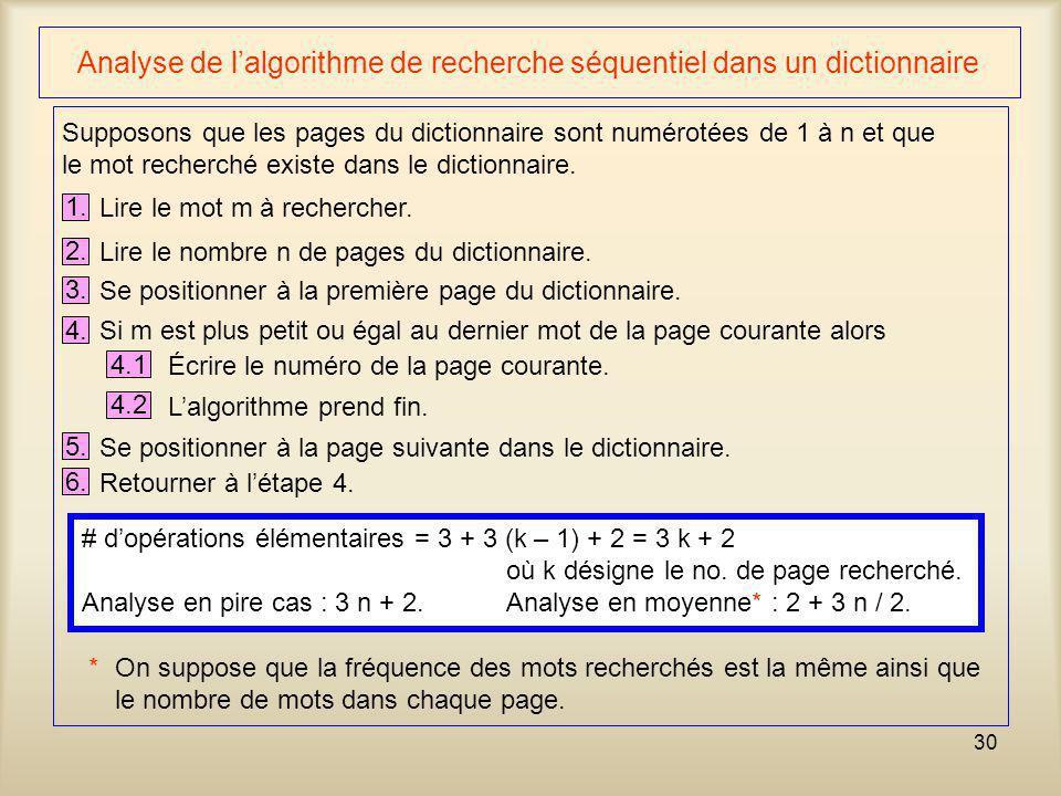 Analyse de l'algorithme de recherche séquentiel dans un dictionnaire