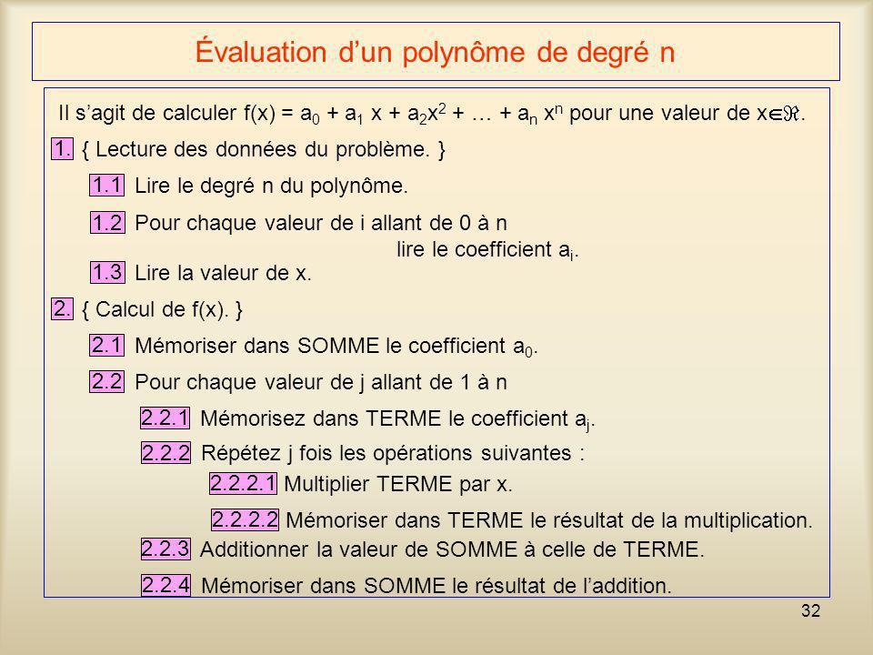 Évaluation d'un polynôme de degré n