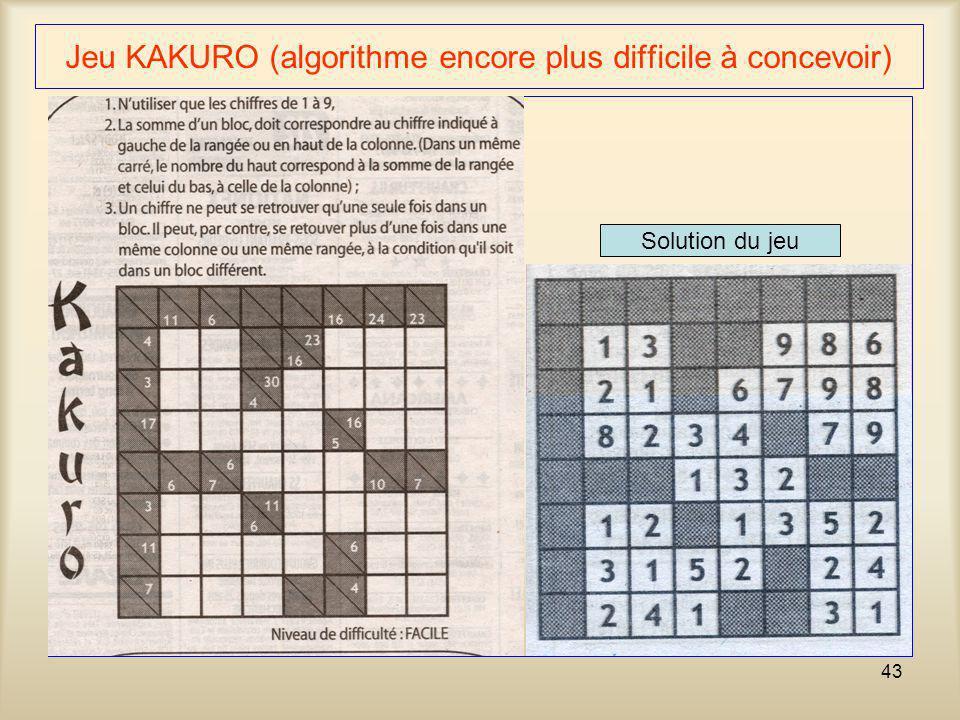 Jeu KAKURO (algorithme encore plus difficile à concevoir)
