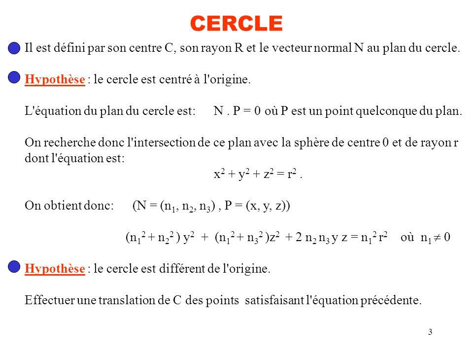 CERCLE Il est défini par son centre C, son rayon R et le vecteur normal N au plan du cercle. Hypothèse : le cercle est centré à l origine.