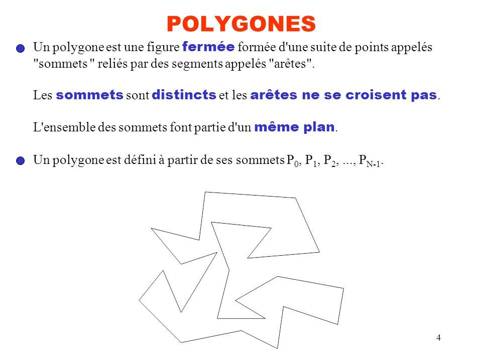 POLYGONES Un polygone est une figure fermée formée d une suite de points appelés. sommets reliés par des segments appelés arêtes .