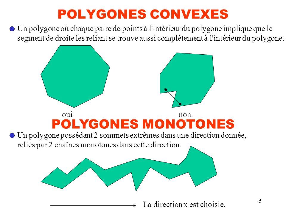 POLYGONES CONVEXES POLYGONES MONOTONES