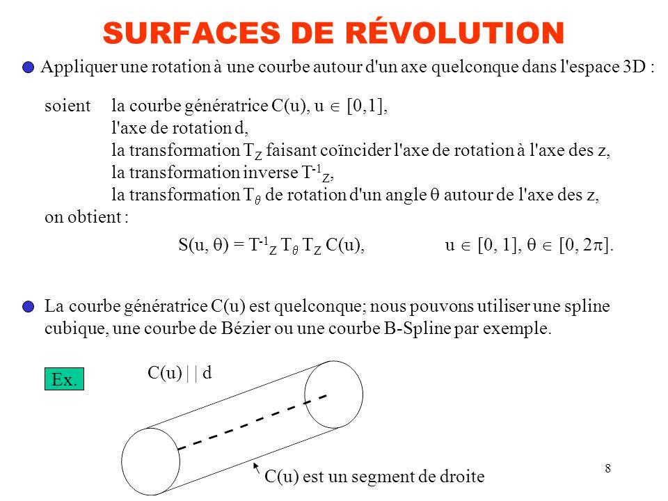 SURFACES DE RÉVOLUTION