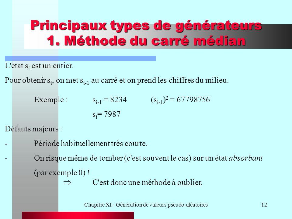 Principaux types de générateurs 1. Méthode du carré médian