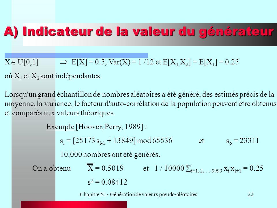 A) Indicateur de la valeur du générateur