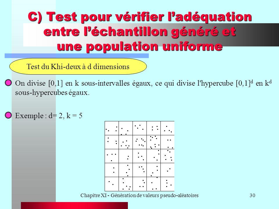 C) Test pour vérifier l'adéquation entre l'échantillon généré et une population uniforme