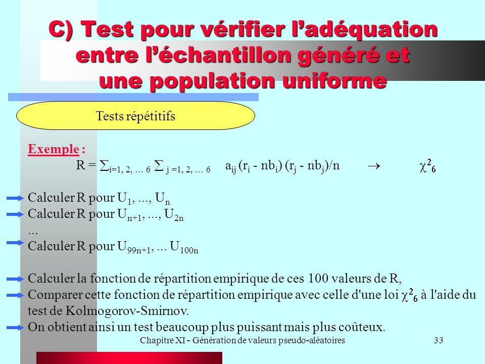 Chapitre XI - Génération de valeurs pseudo-aléatoires