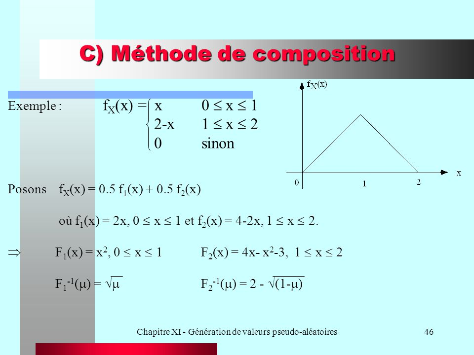 C) Méthode de composition