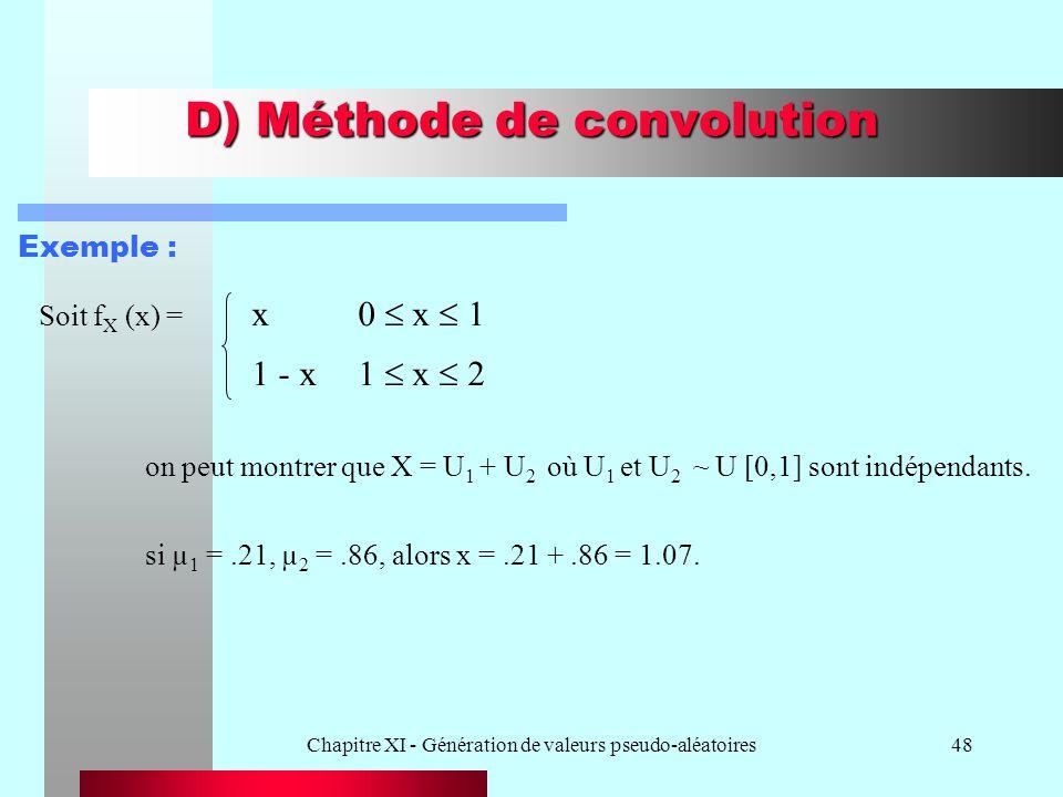 D) Méthode de convolution