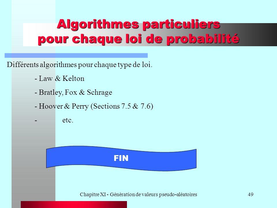 Algorithmes particuliers pour chaque loi de probabilité