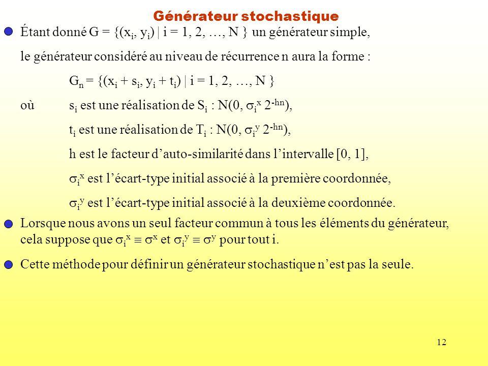 Générateur stochastique