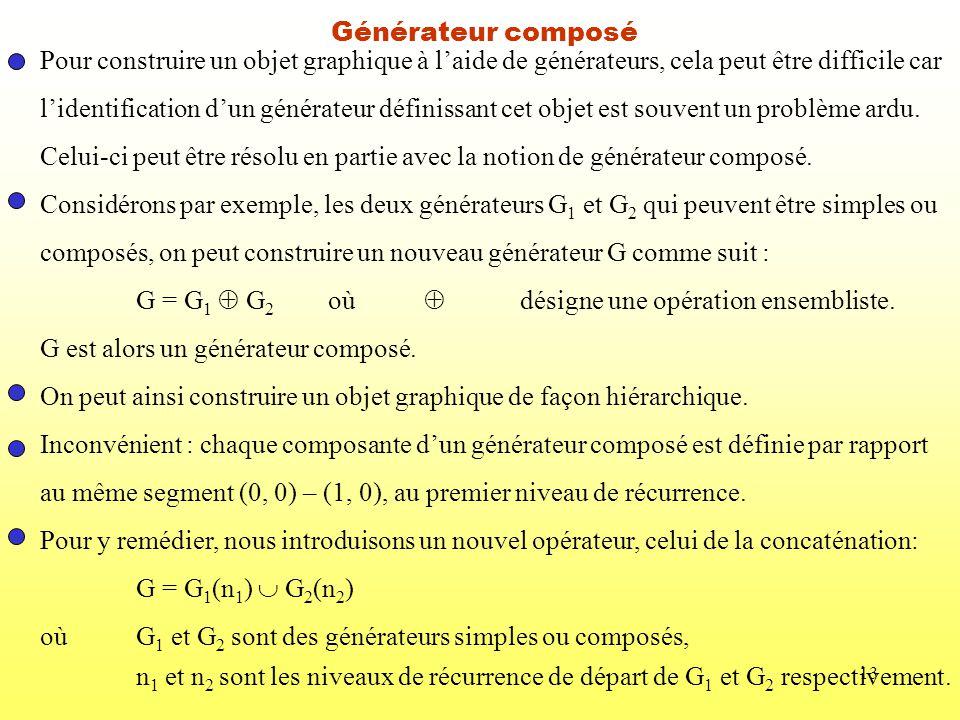 Générateur composé Pour construire un objet graphique à l'aide de générateurs, cela peut être difficile car.