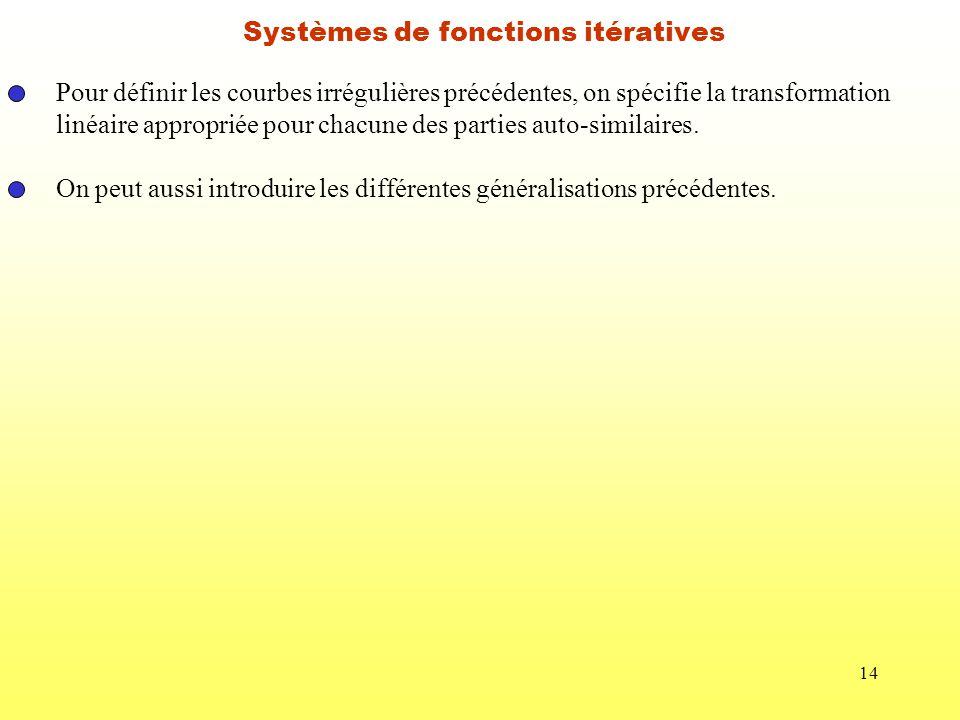 Systèmes de fonctions itératives