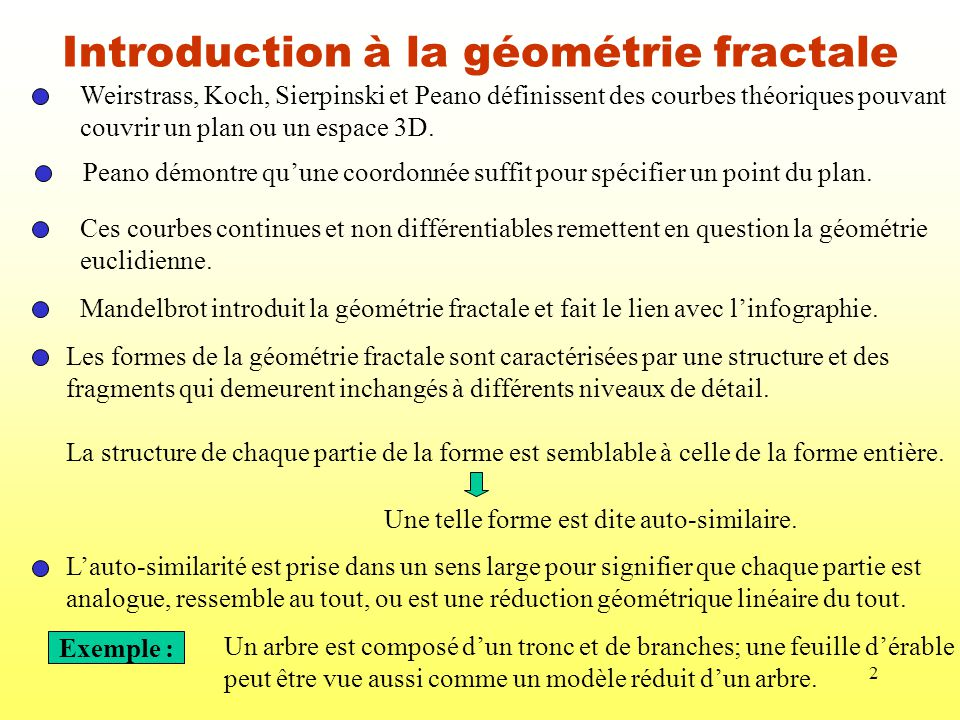 Introduction à la géométrie fractale