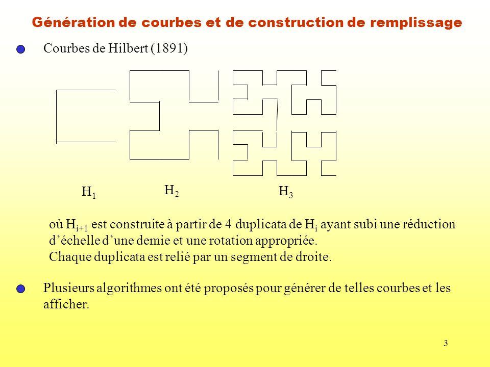 Génération de courbes et de construction de remplissage