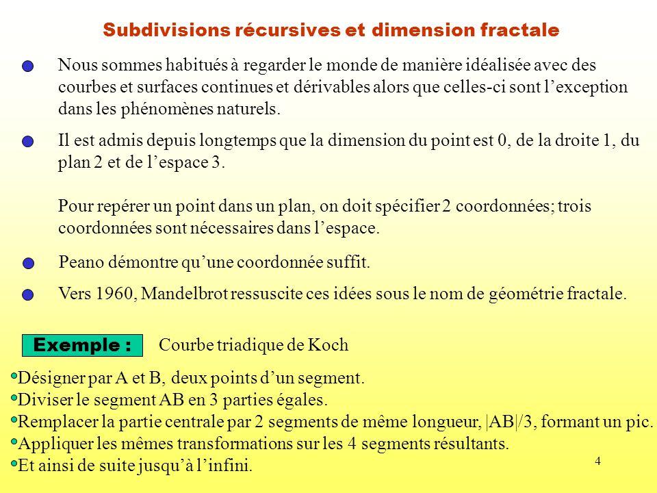 Subdivisions récursives et dimension fractale