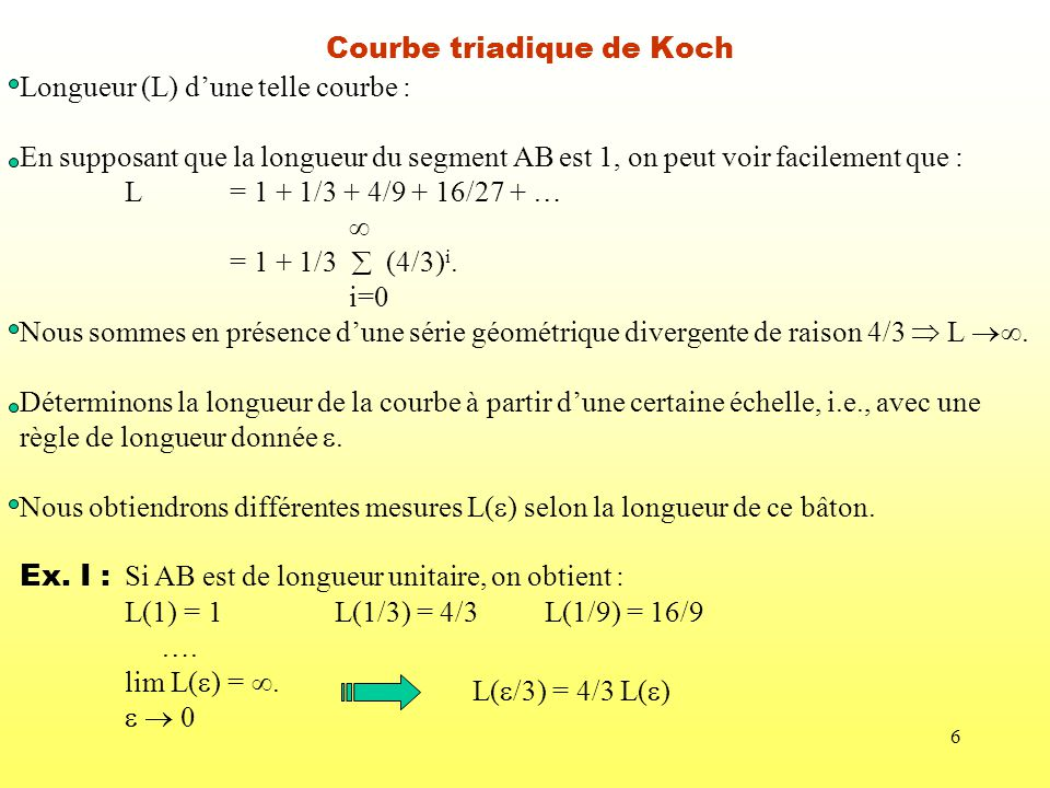 Courbe triadique de Koch