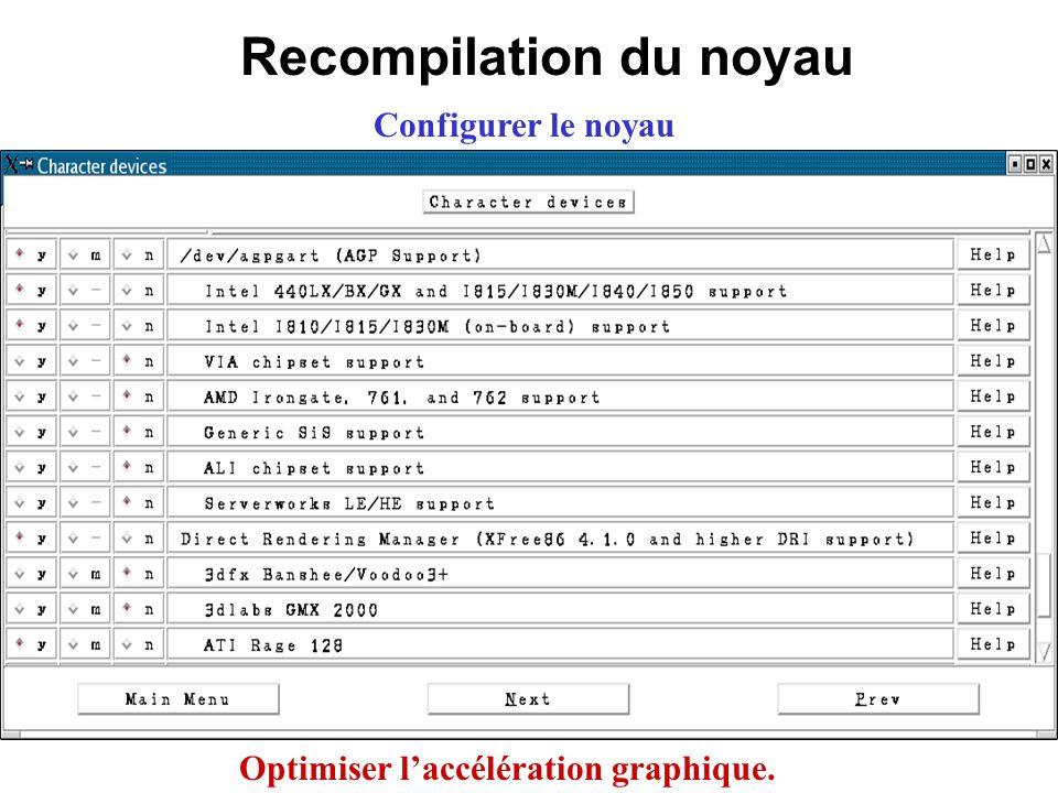 Recompilation du noyau Optimiser l'accélération graphique.