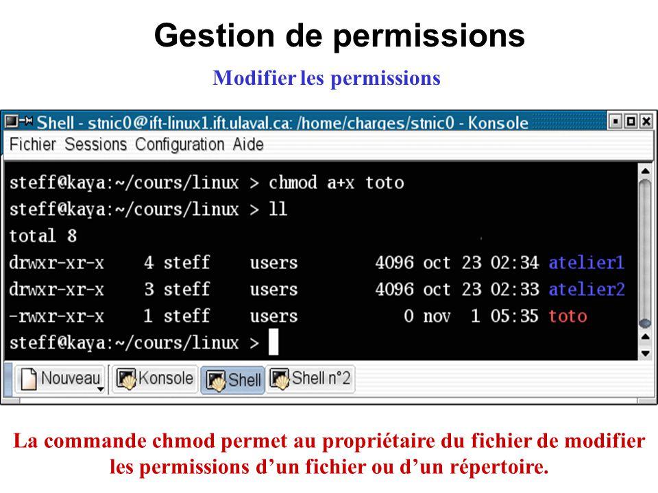 Gestion de permissions Modifier les permissions