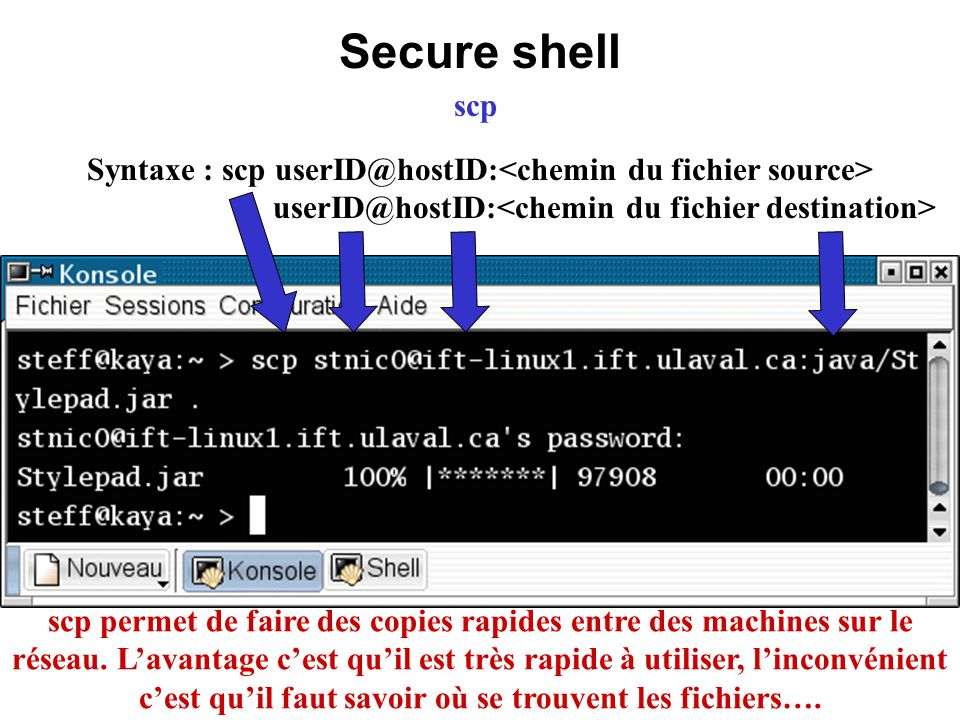 Secure shell scp.