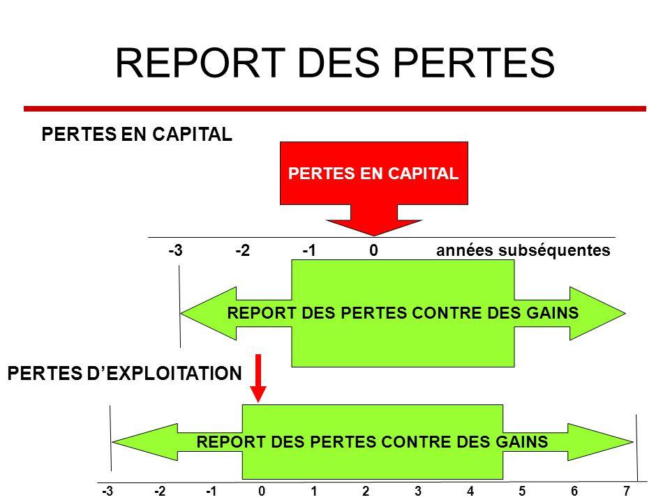 REPORT DES PERTES CONTRE DES GAINS REPORT DES PERTES CONTRE DES GAINS