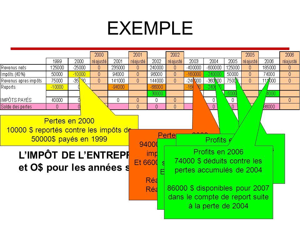 EXEMPLE L'IMPÔT DE L'ENTREPRISE = 40000$ en 1999