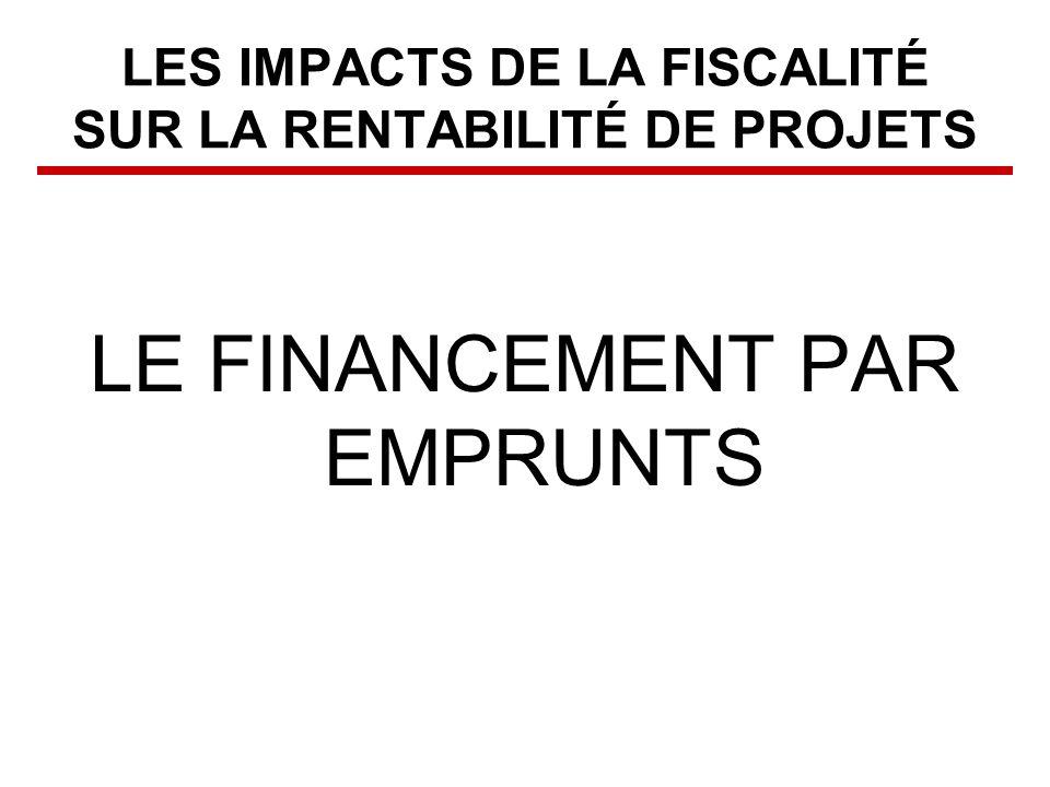 LES IMPACTS DE LA FISCALITÉ SUR LA RENTABILITÉ DE PROJETS