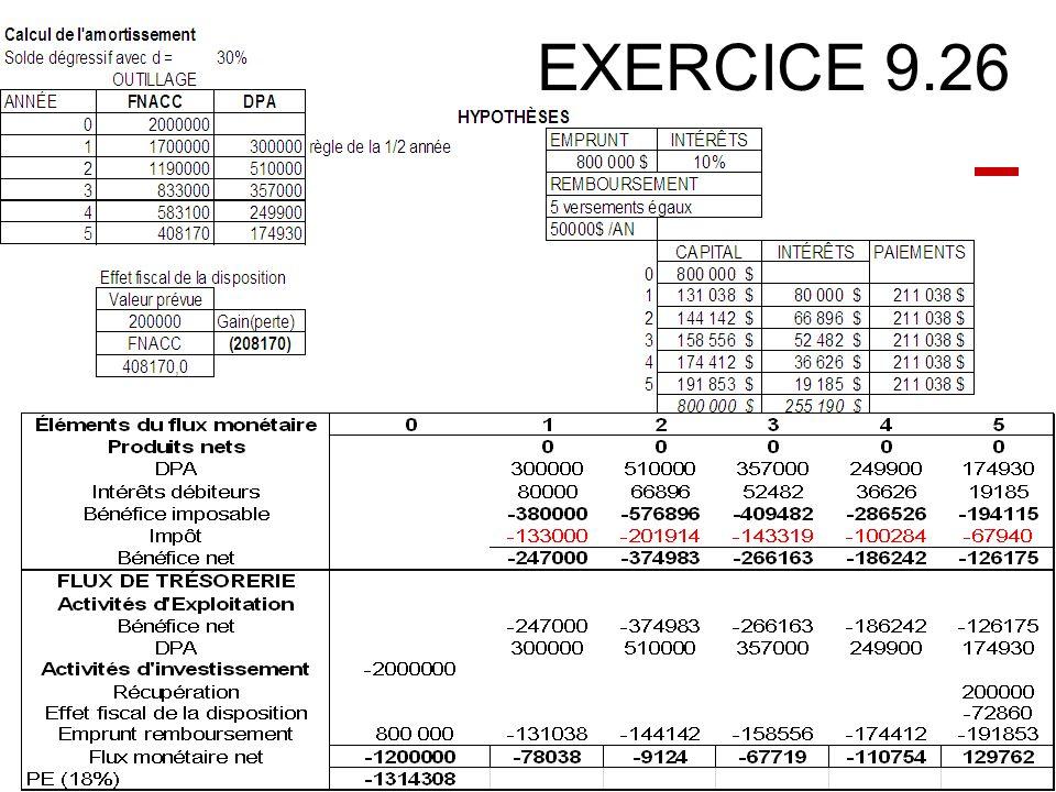 EXERCICE 9.26