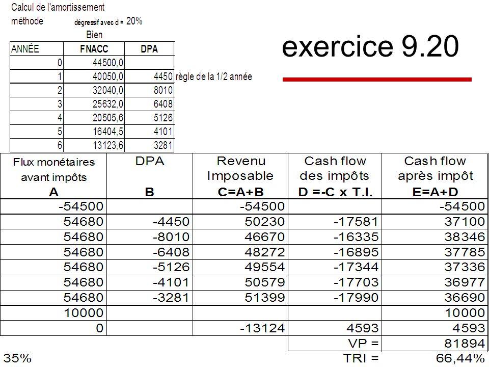 exercice 9.20