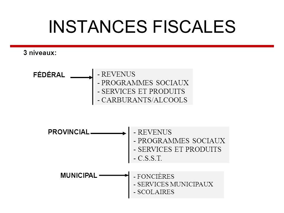 INSTANCES FISCALES - REVENUS - PROGRAMMES SOCIAUX -