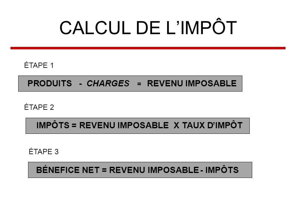 CALCUL DE L'IMPÔT PR OD UITS - CHARGES REVENU IMPOSABLE IMP