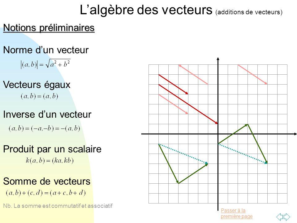 L'algèbre des vecteurs (additions de vecteurs)