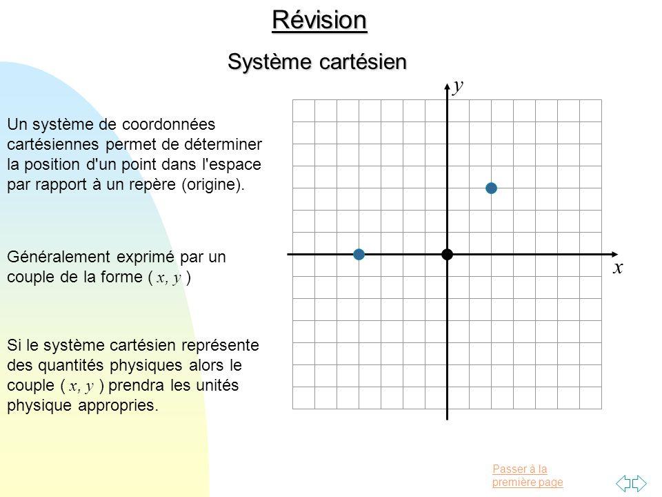 Révision Système cartésien y x
