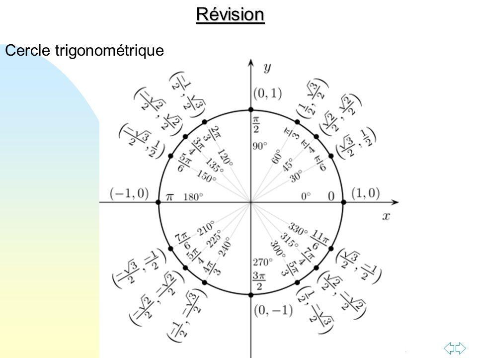 Révision Cercle trigonométrique