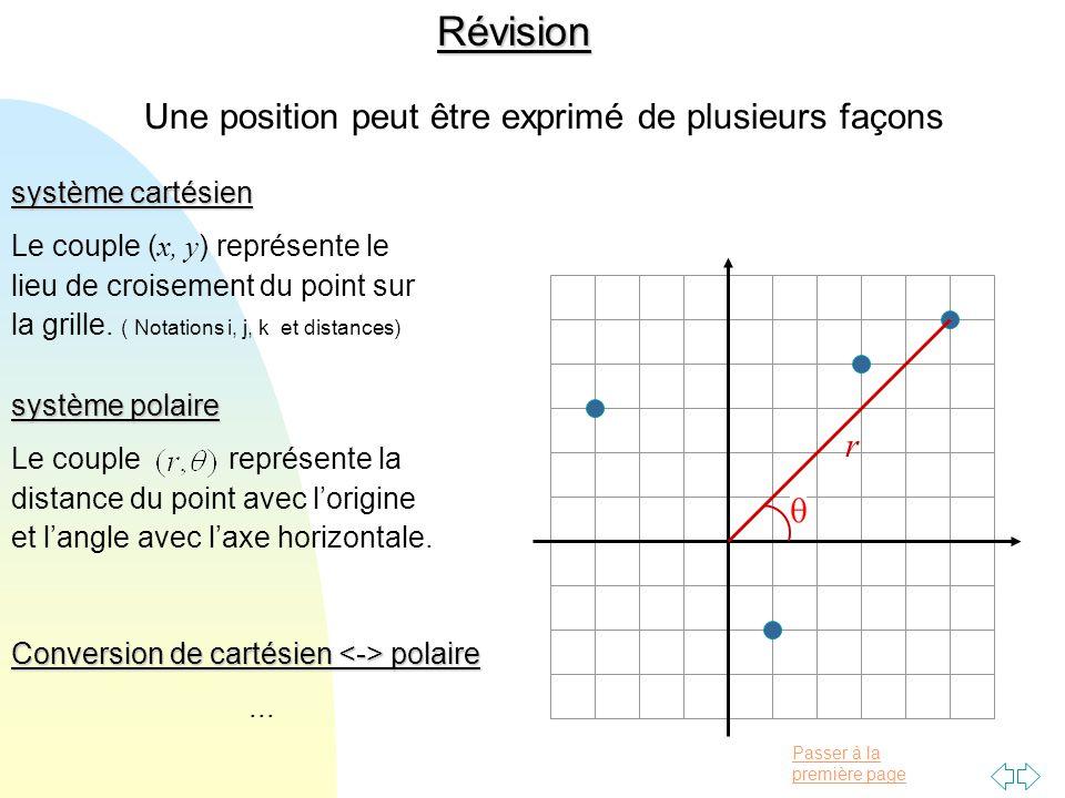 Révision Une position peut être exprimé de plusieurs façons r