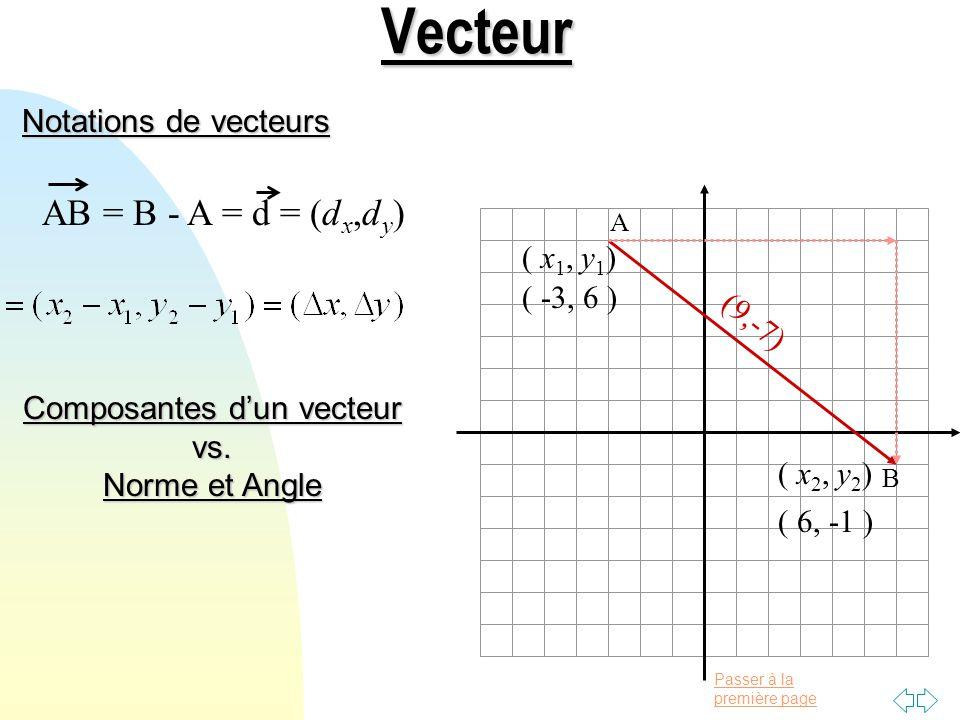 Composantes d'un vecteur