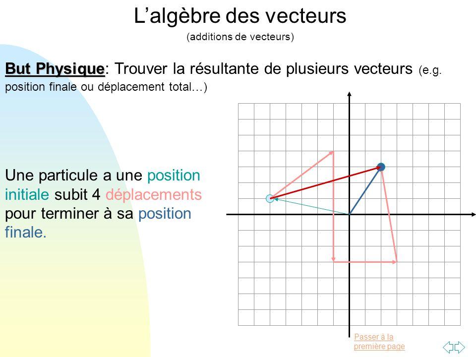 L'algèbre des vecteurs