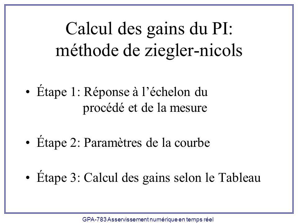 Calcul des gains du PI: méthode de ziegler-nicols