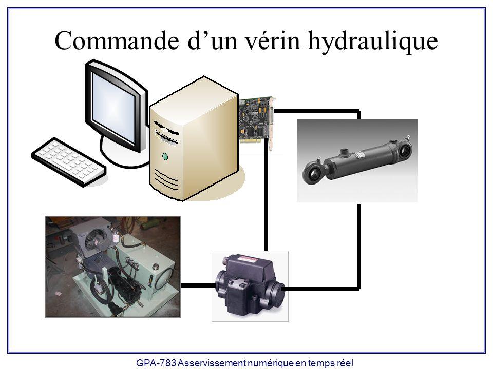Commande d'un vérin hydraulique