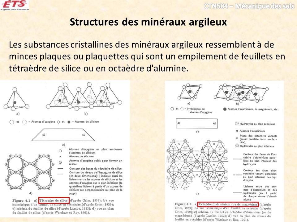 Structures des minéraux argileux