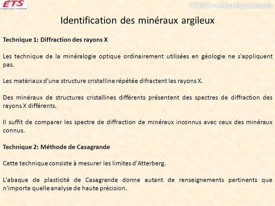 Identification des minéraux argileux